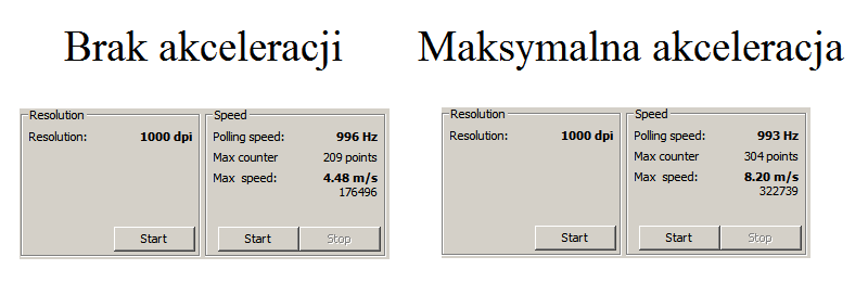 ss_rival700_Akceleracja