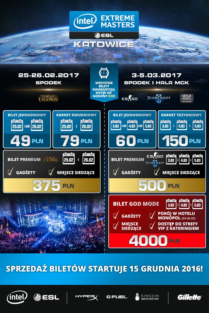 IEM_bilety_pl_1tura