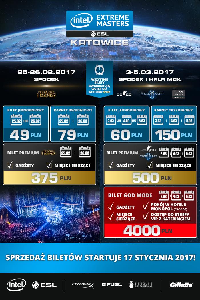 IEM_Bilety_05